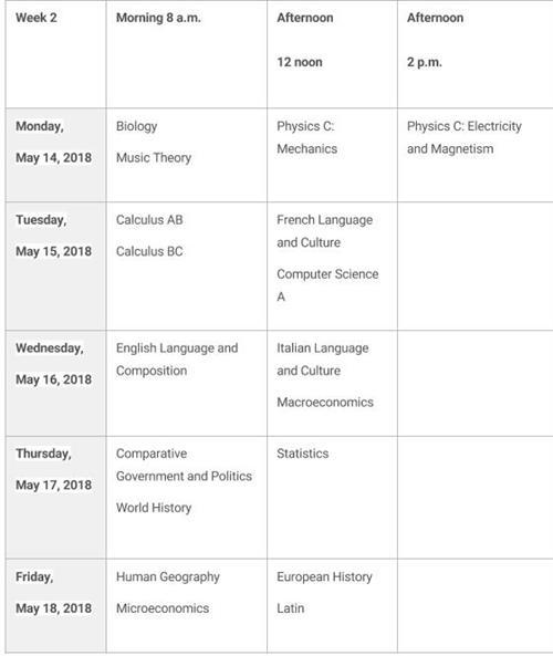 Ap testing dates in Perth